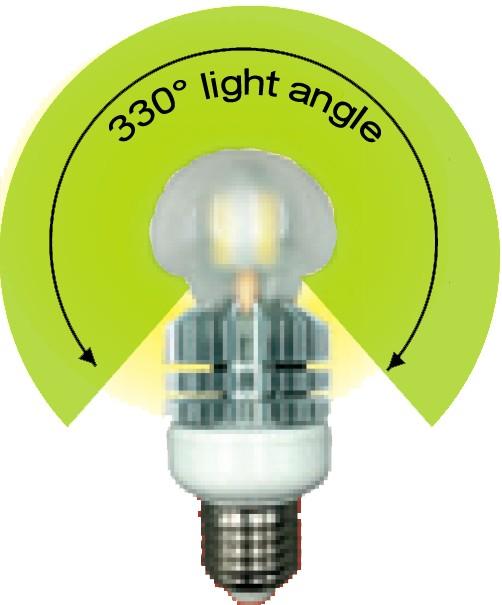 EG-LED1227-01
