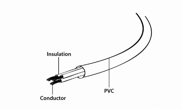 PC-186-VDE-5M