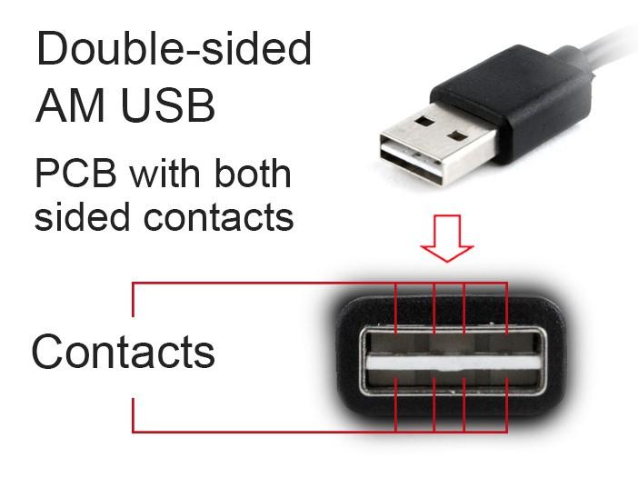 CC-mUSB2D-1M