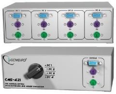 CMS-421
